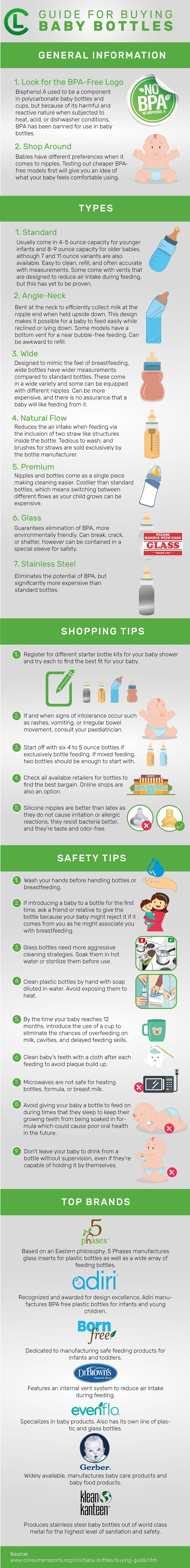 Guide For Buying Baby Bottles Infographic