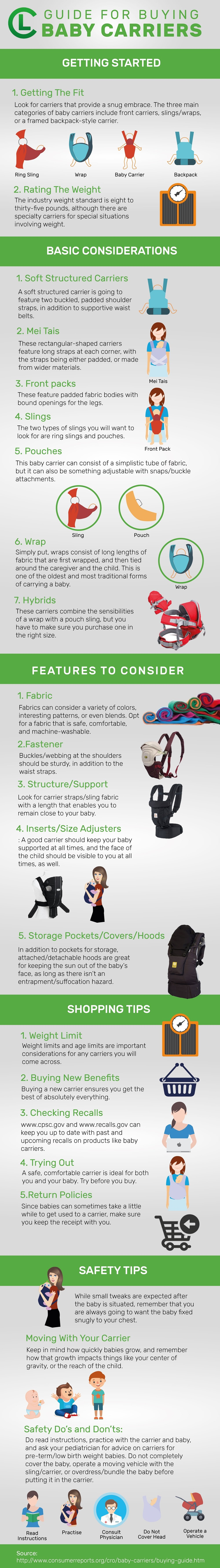 Guide For Buying Baby Carriers Infographic