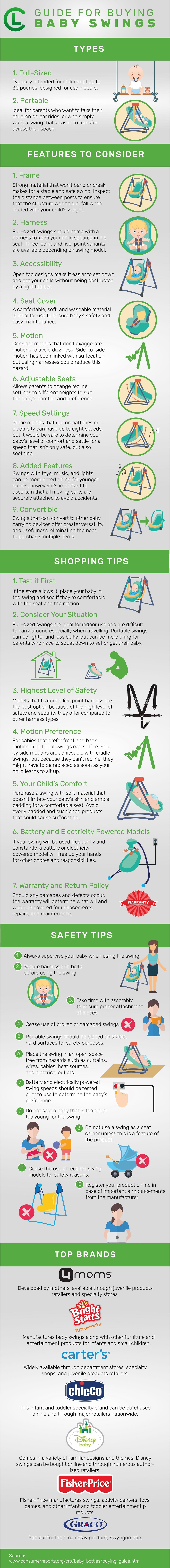 Guide For Buying Baby Swings Infographic