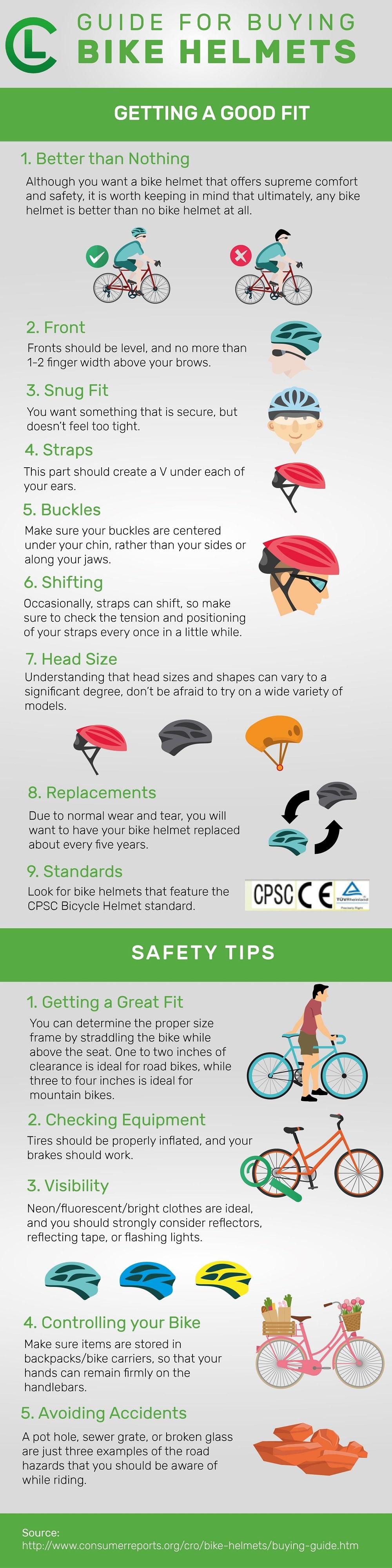 Guide For Buying Bike Helmets