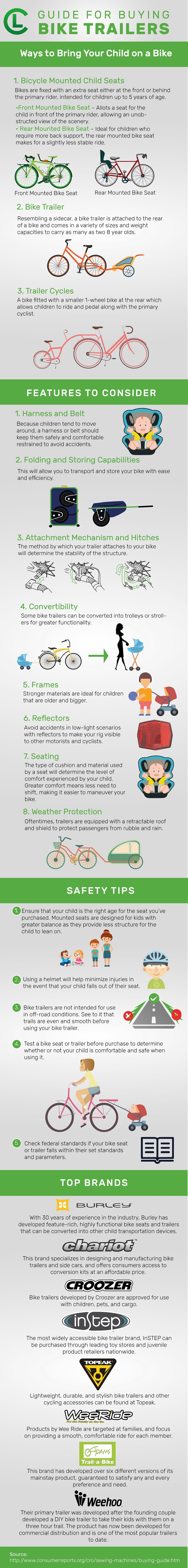 Guide For Buying Bike Trailers Infographic