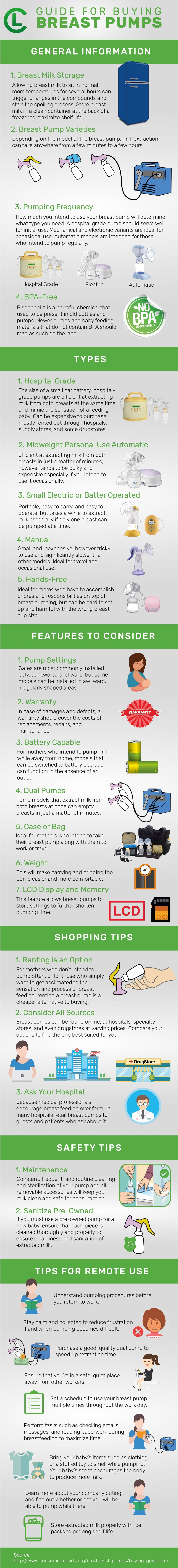 Guide For Buying Breast Pumps Infographic