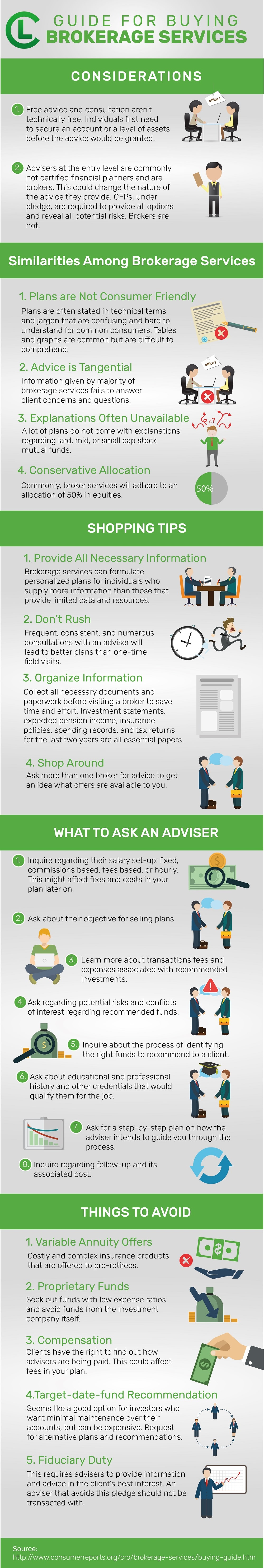 Guide For Choosing A Brokerage Service Infographic