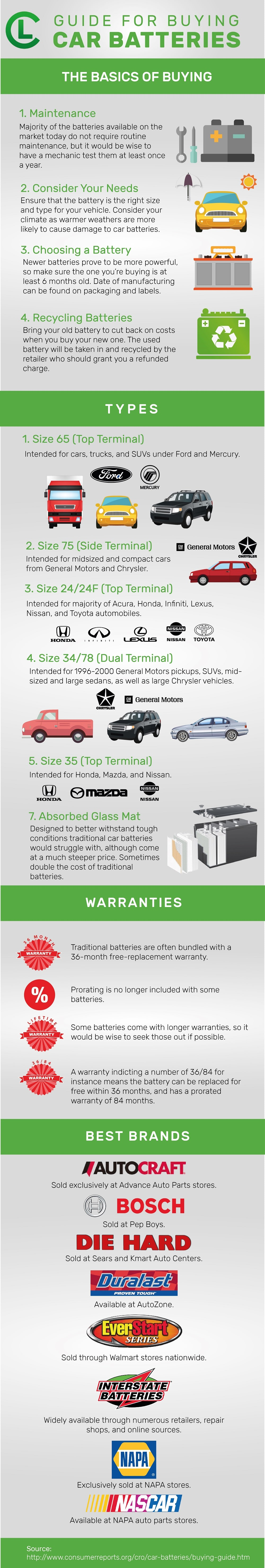 Guide For Buying Car Batteries Infographic