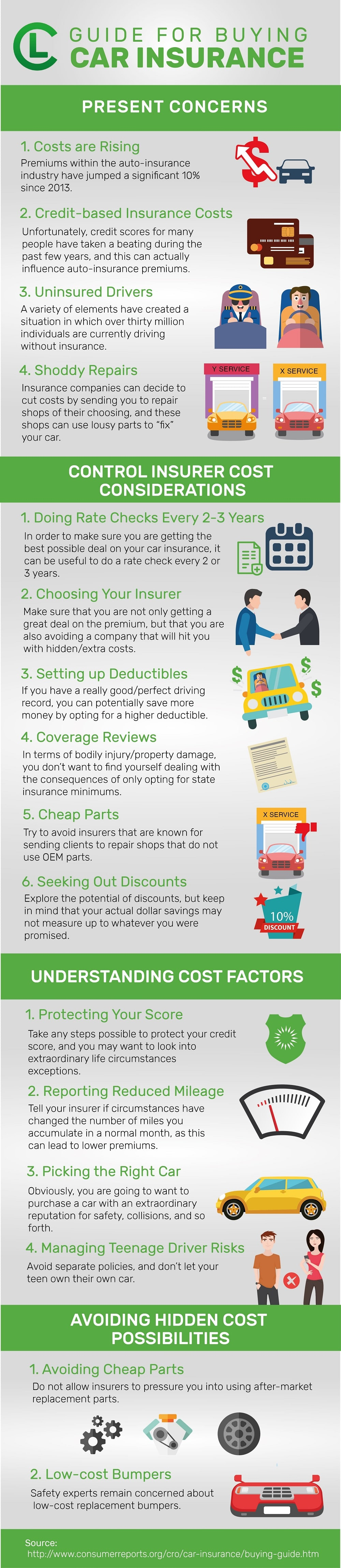 Guide For Buying Car Insurance