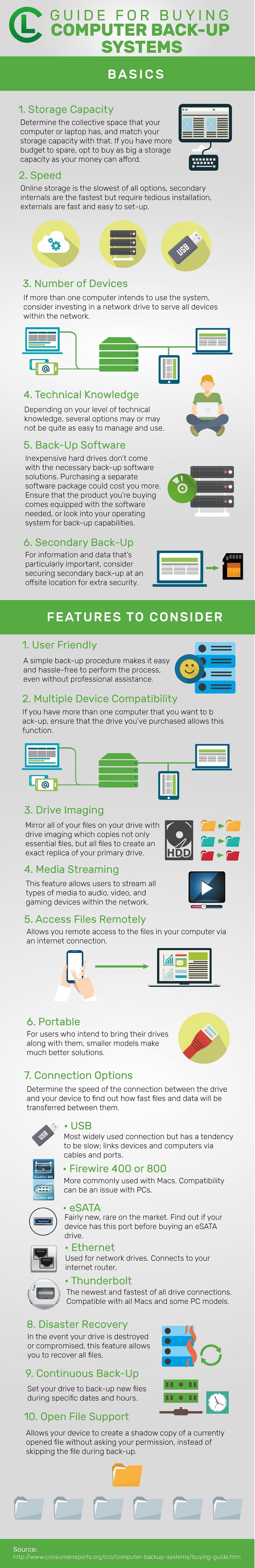 Guide For Buying Computer Backup Systems Infographic