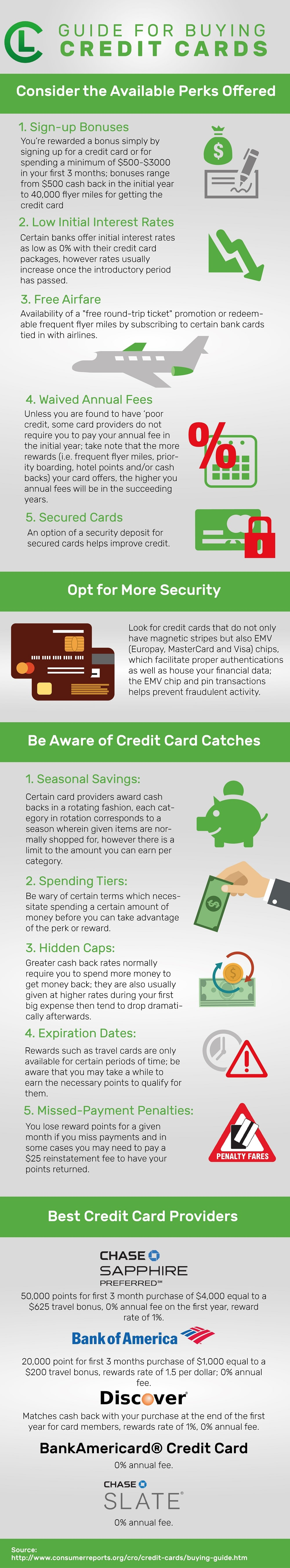 Guide For Choosing A Credit Card Infographic