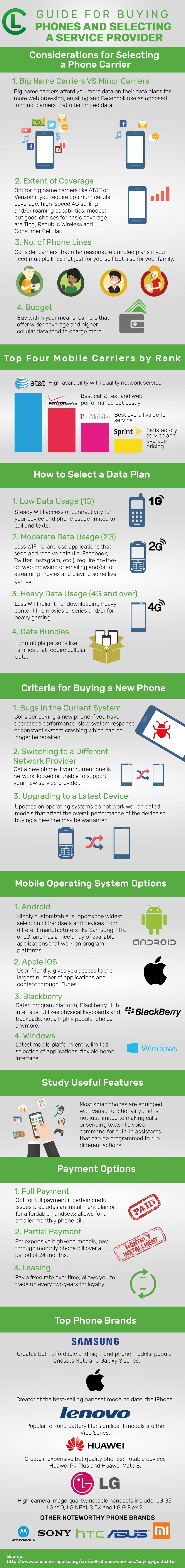 Guide For Buying Phones & Service Providers Infographic