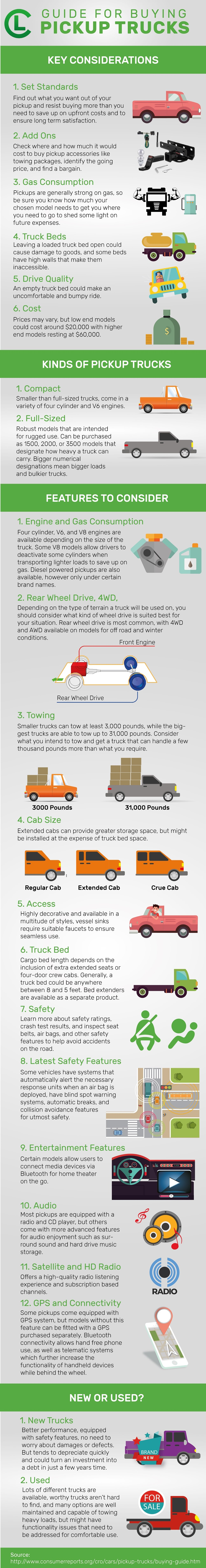 Guide For Buying Pickup Trucks