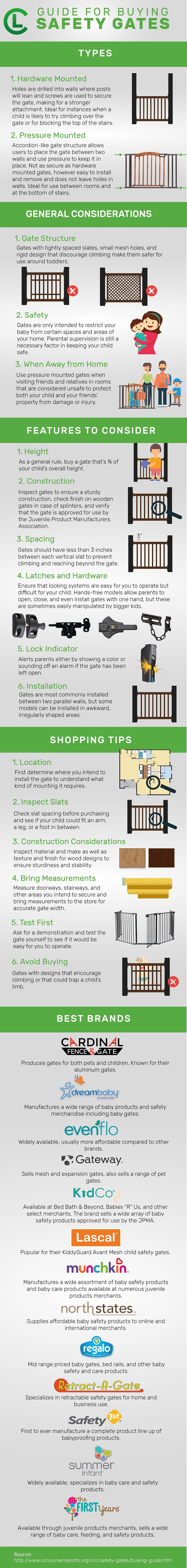Guide For Buying Safety Gates Infrographic