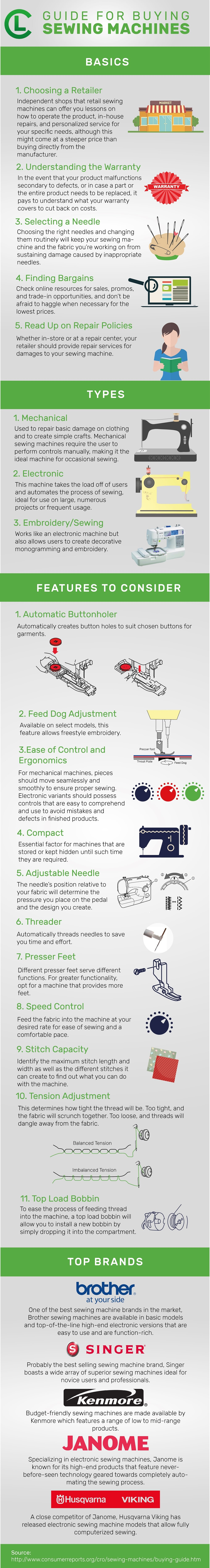 Guide For Buying Sewing Machines Infrographic
