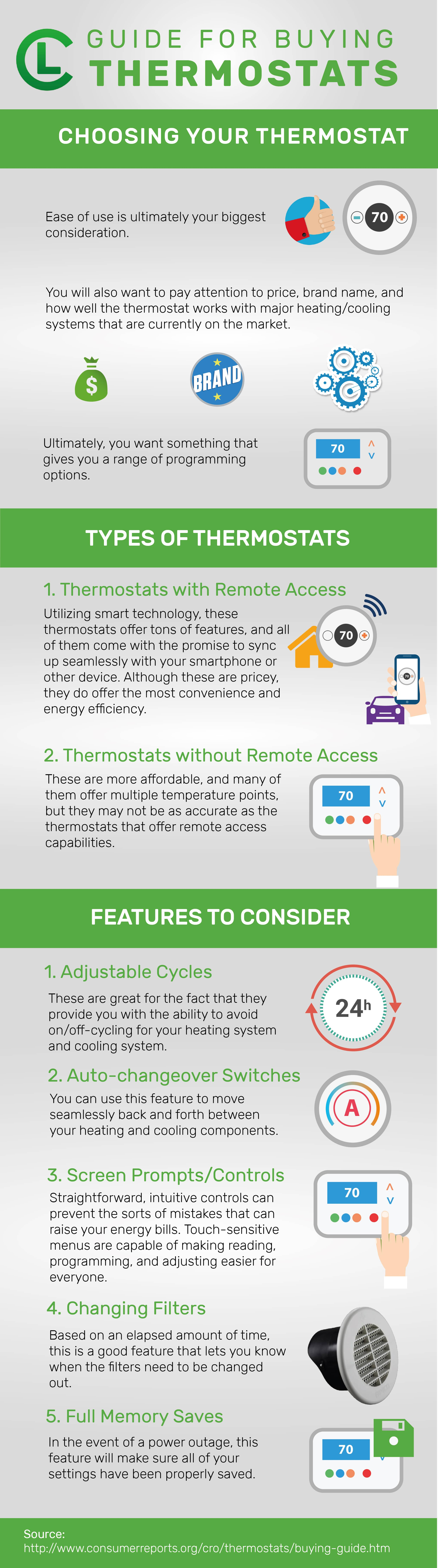 Guide For Buying Thermostats Infographic