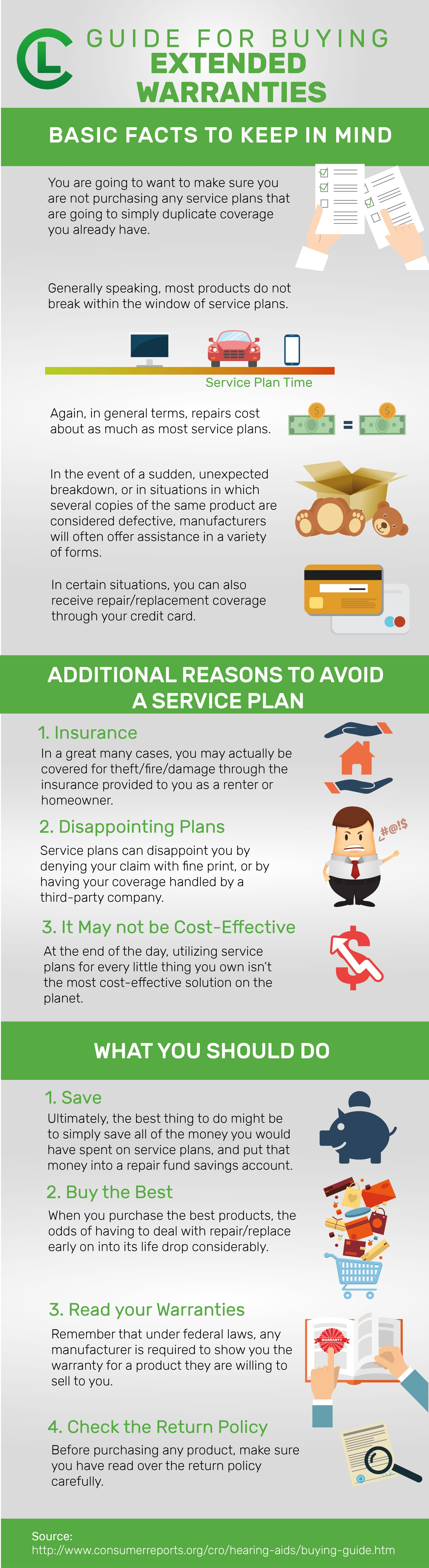 extended warranties infographic