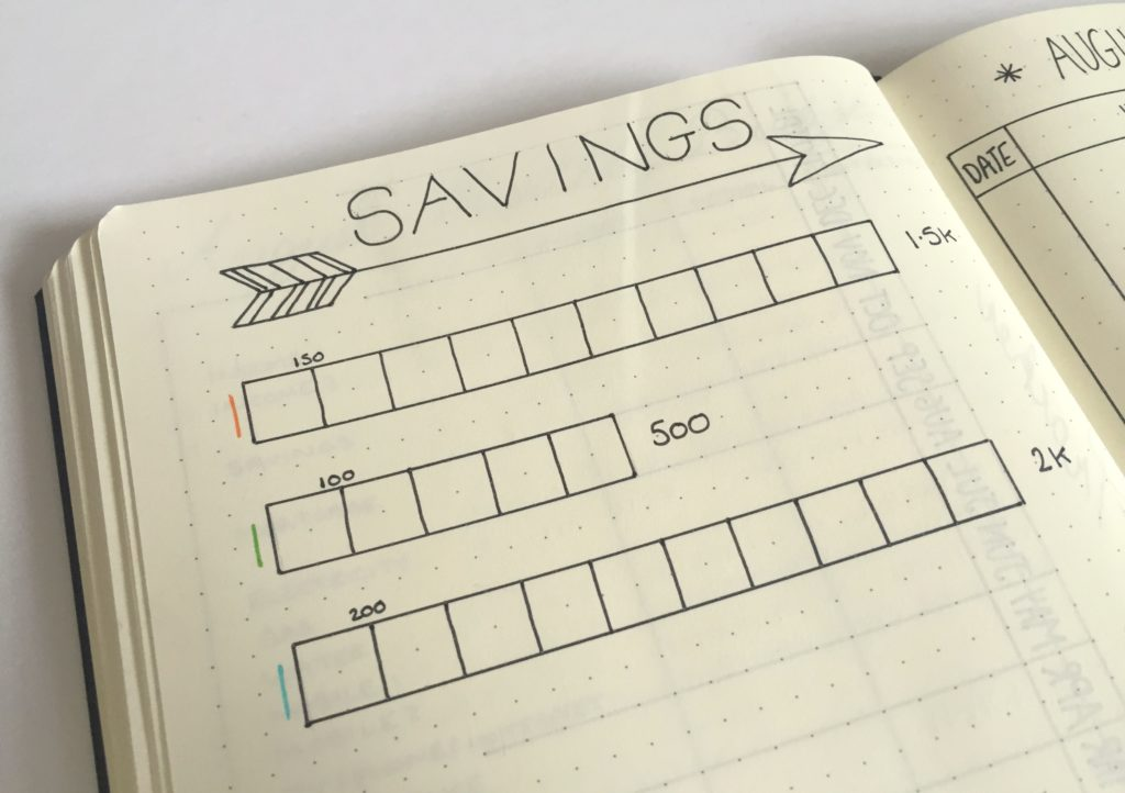 Bullet Journal Savings Tracker
