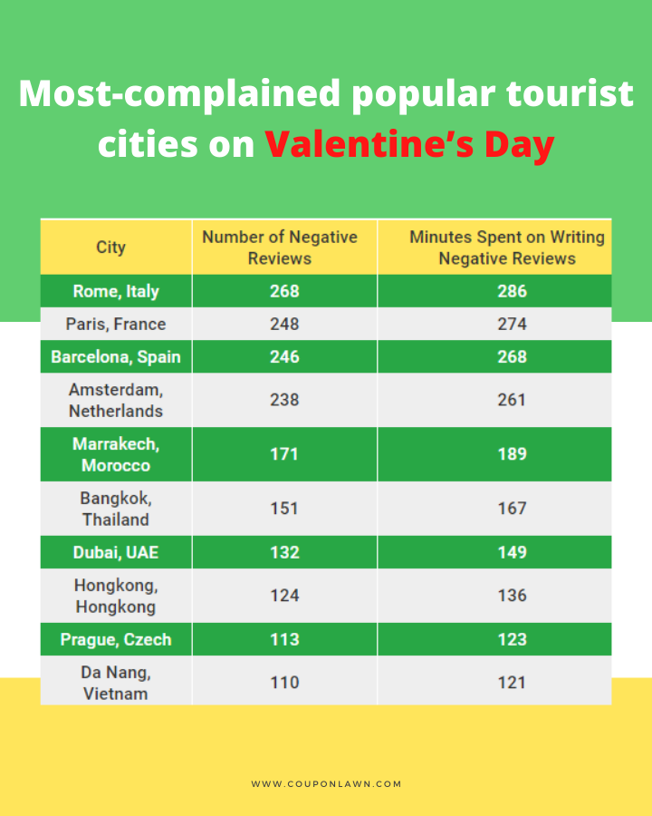 valentine complainers 3