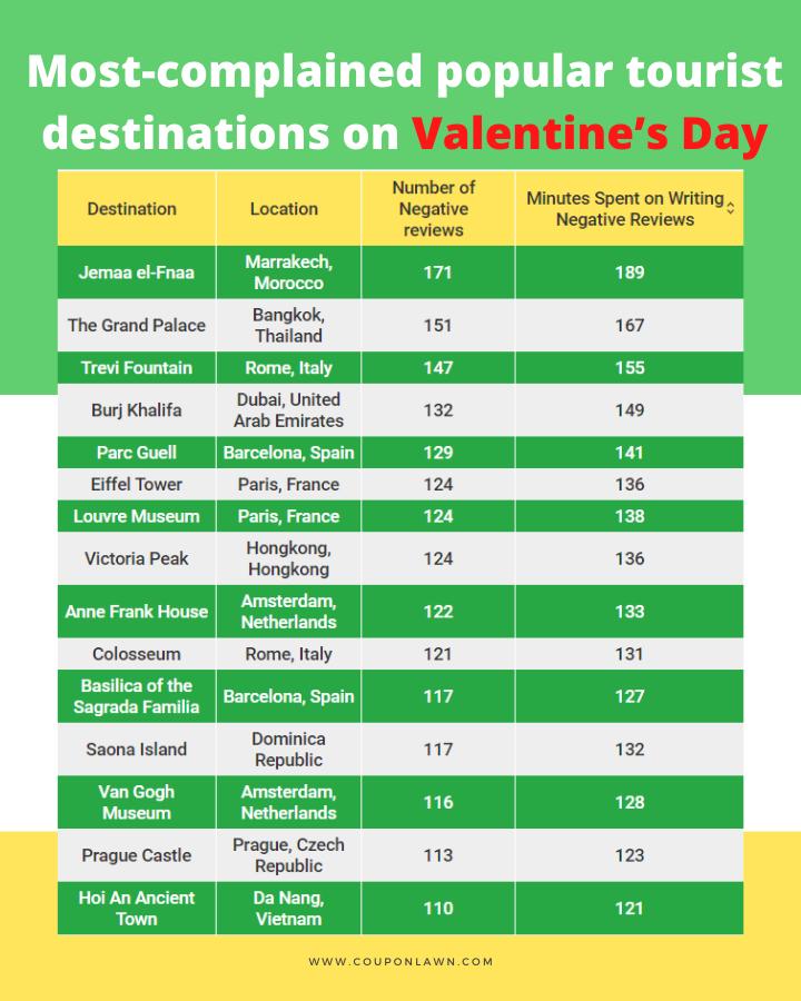 valentine complainers 2