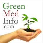 Green Med Info Coupon Codes